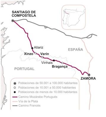 camino de santiago portugal